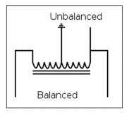 一文看懂巴伦(功能原理、性能参数、基本类型)